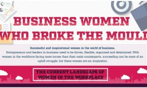 Business Women Who Broke The Mould Infographic Banner