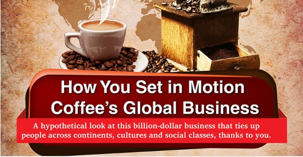 How We Set In Motion Coffee Global Business