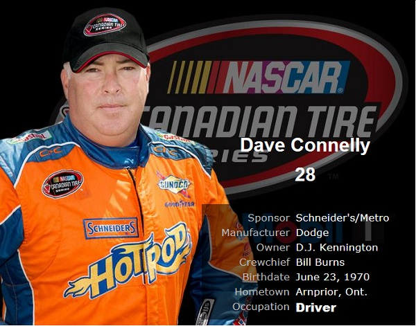 NASCAR Canadian Tire Series driver Dave Connelly #28