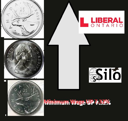 Ontario set to raise minimum wage by 7.32% on June 1st this year