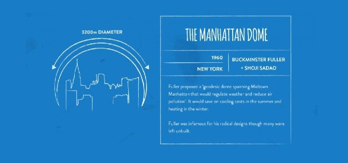 Buckminster Fuller's Manhattan Dome And Other Concept Buildings