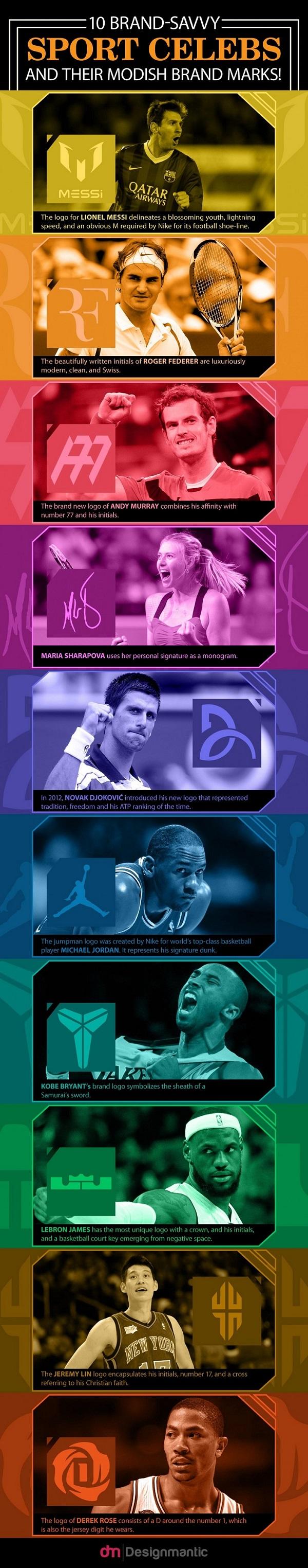 Sport Celebs And Branding Logos