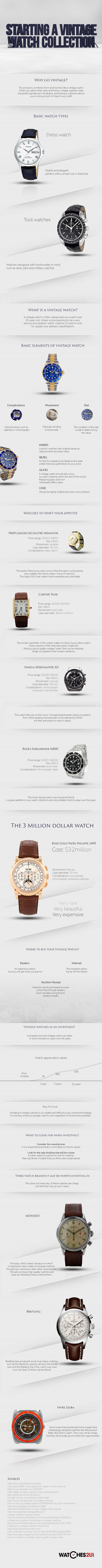 Starting A Vintage Watch Collection Infographic