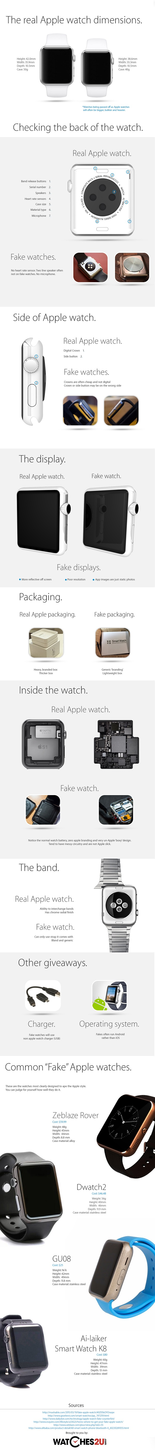 Fake AppleWatch ID Infographic