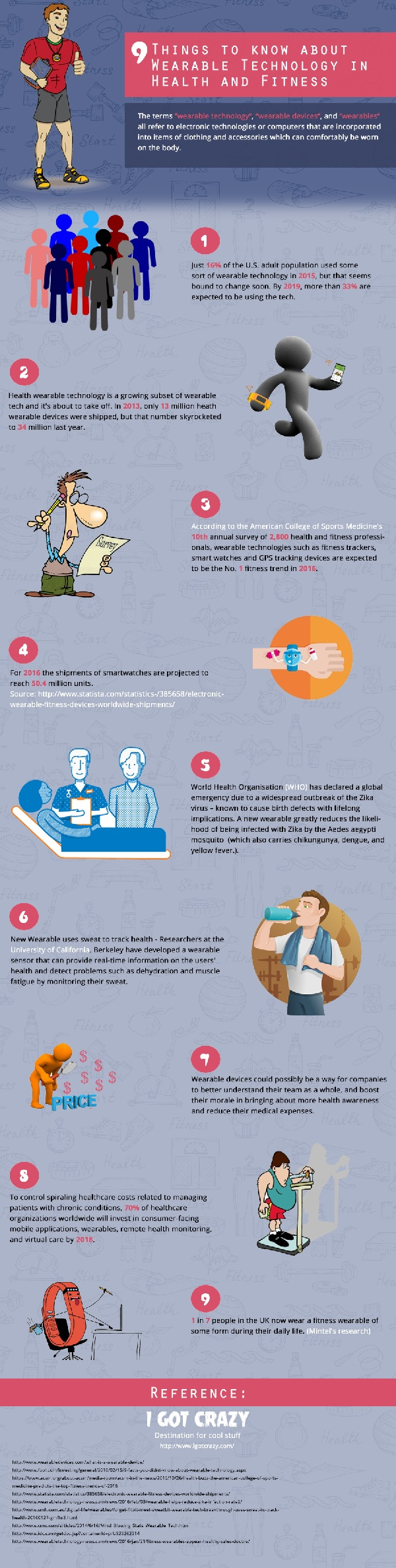 Wearable Tech In Health And Fitness Infographic
