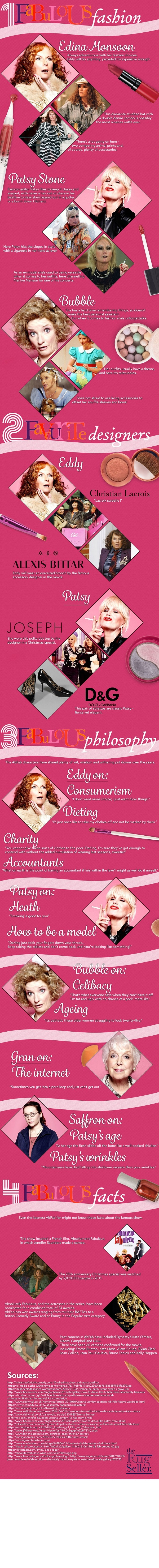 Absolutely Fabulous Fashion Infographic