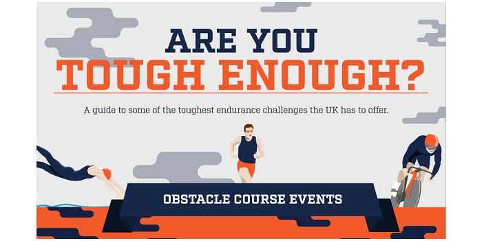 Get Fit With The Toughest Obstacle Courses In The United Kingdom
