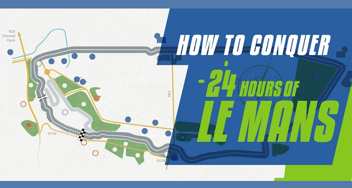 How To Stay Awake For All 24 Hours Of  Le Mans Racing Rally