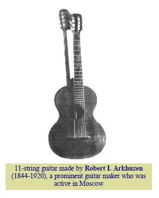 19th Century Russian 11 string Guitar