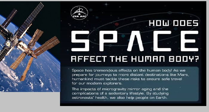Canada Space Agency On How Space Affects Our Body