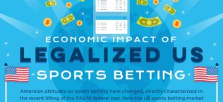 NJ Games Experts on Legal US Sports Betting
